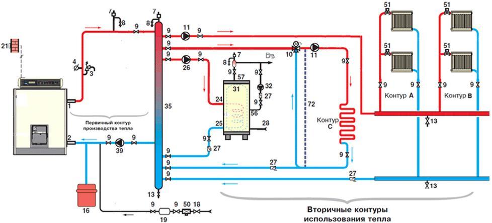 Фото: Схема подключения в