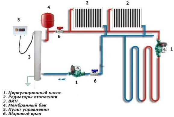 Фото: Отопление с двумя циркуляционными насосами