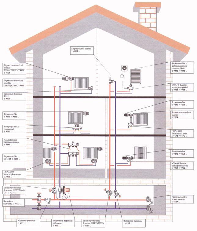 Chauffage thermodynamique air eau estimation travaux for Aeration maison sans vmc
