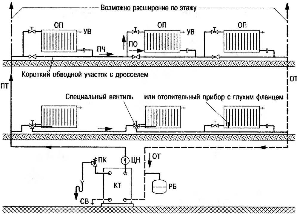 Схемы однотрубного отопления