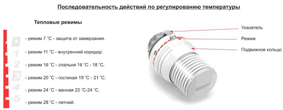 comparatif chauffage fuel gaz electricite courbevoie. Black Bedroom Furniture Sets. Home Design Ideas