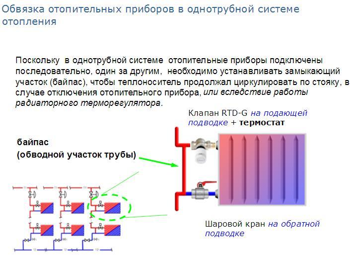 Фото: Присоединение байпаса к однотрубной системе отопления