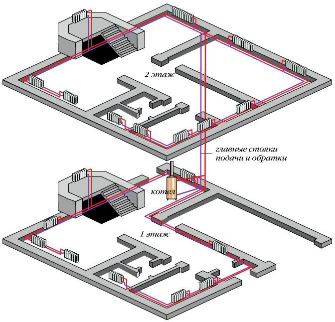 Схема: Двухтрубная