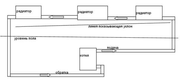 Фото: Общая структурная схема работы
