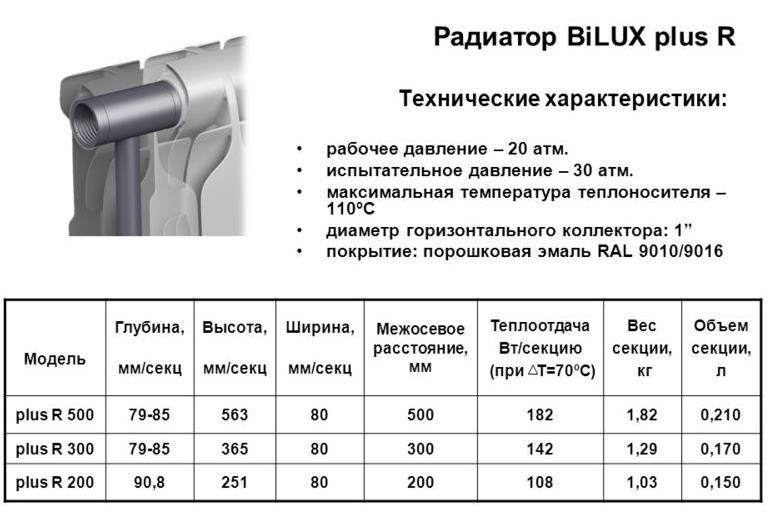 Фото: Технические характеристики на примере радиатора BiLUX plus R