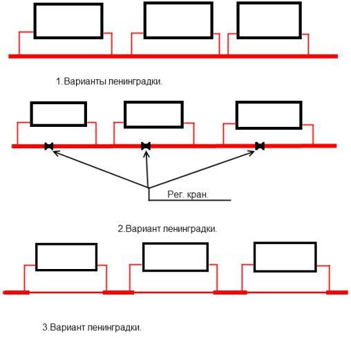 недостатки «Ленинградки»:
