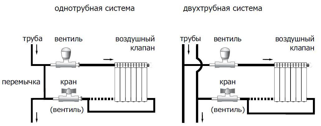 Фото: Схема подключения
