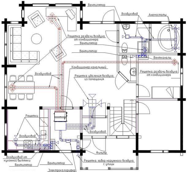 Фото: Схема канального воздушного отопления