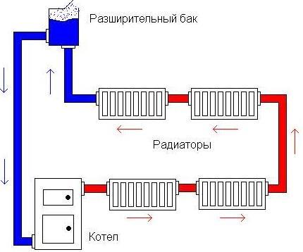 в системе отопления
