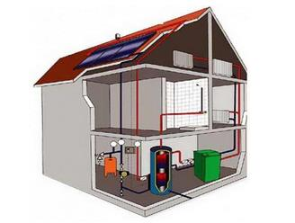 Фото: Схемы отопления двухэтажного дома