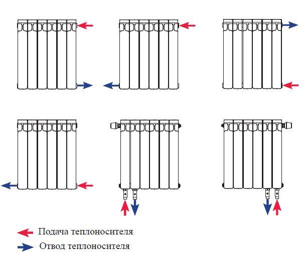 Фото: Схемы подачи и отвода