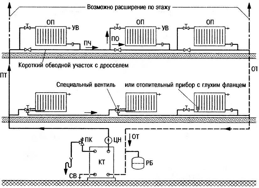 sistema-otopleniya-leningradka.jpg