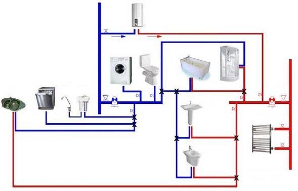 Фото: Последовательная схема разводки труб водоснабжения в квартире