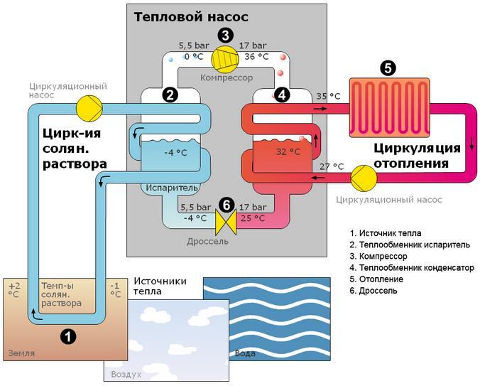Фото: Схема подключения насоса к источникам